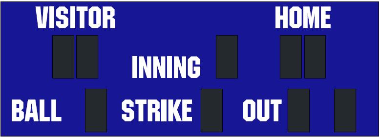 ScoreBoards.com BA-7100-LED Baseball Scoreboard (5′ x 14′)